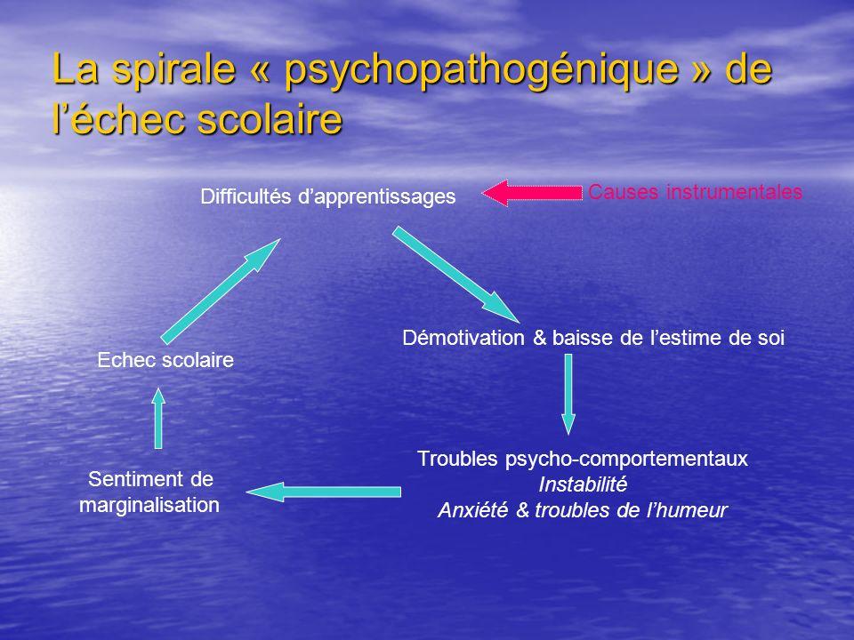 La spirale « psychopathogénique » de l'échec scolaire