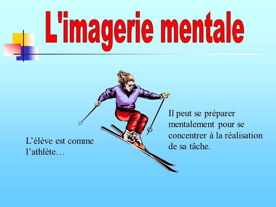 L imagerie mentale Il peut se préparer mentalement pour se concentrer à la réalisation de sa tâche.