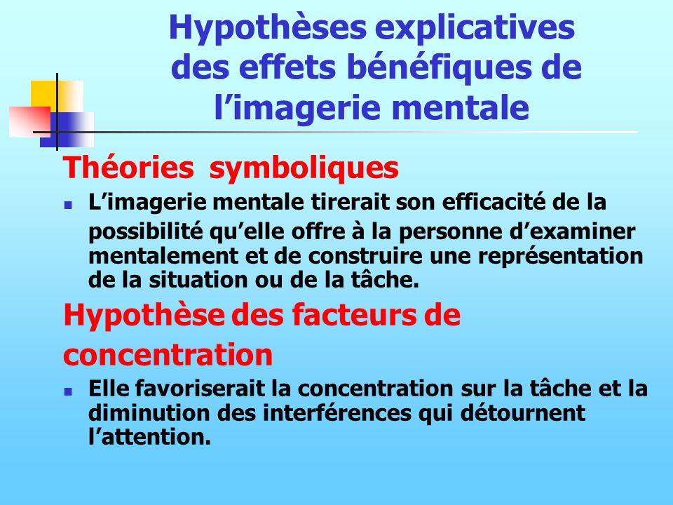 Hypothèses explicatives des effets bénéfiques de l'imagerie mentale