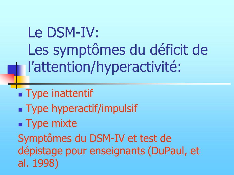 Le DSM-IV: Les symptômes du déficit de l'attention/hyperactivité: