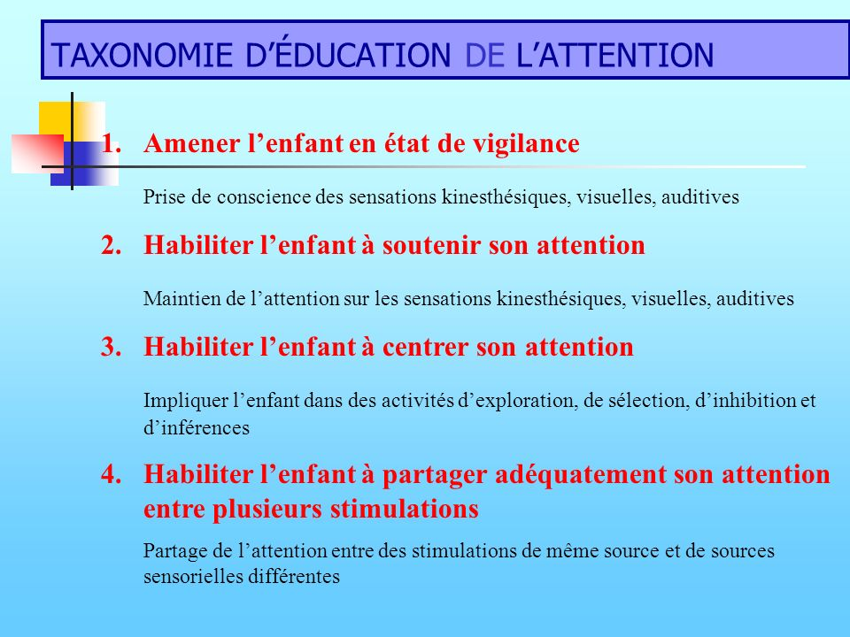 TAXONOMIE D'ÉDUCATION DE L'ATTENTION