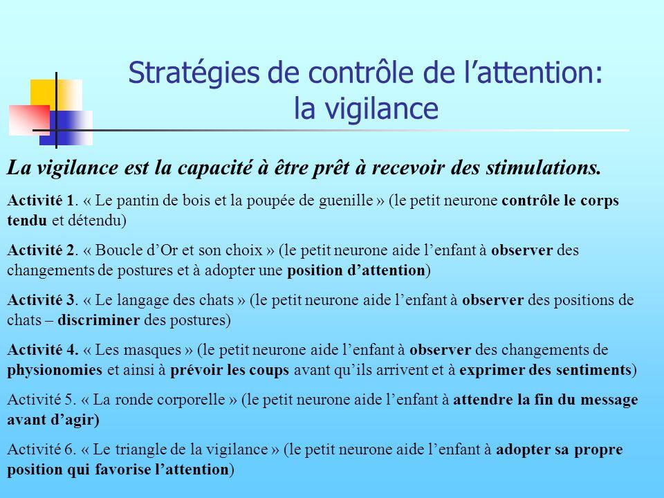 Stratégies de contrôle de l'attention: la vigilance