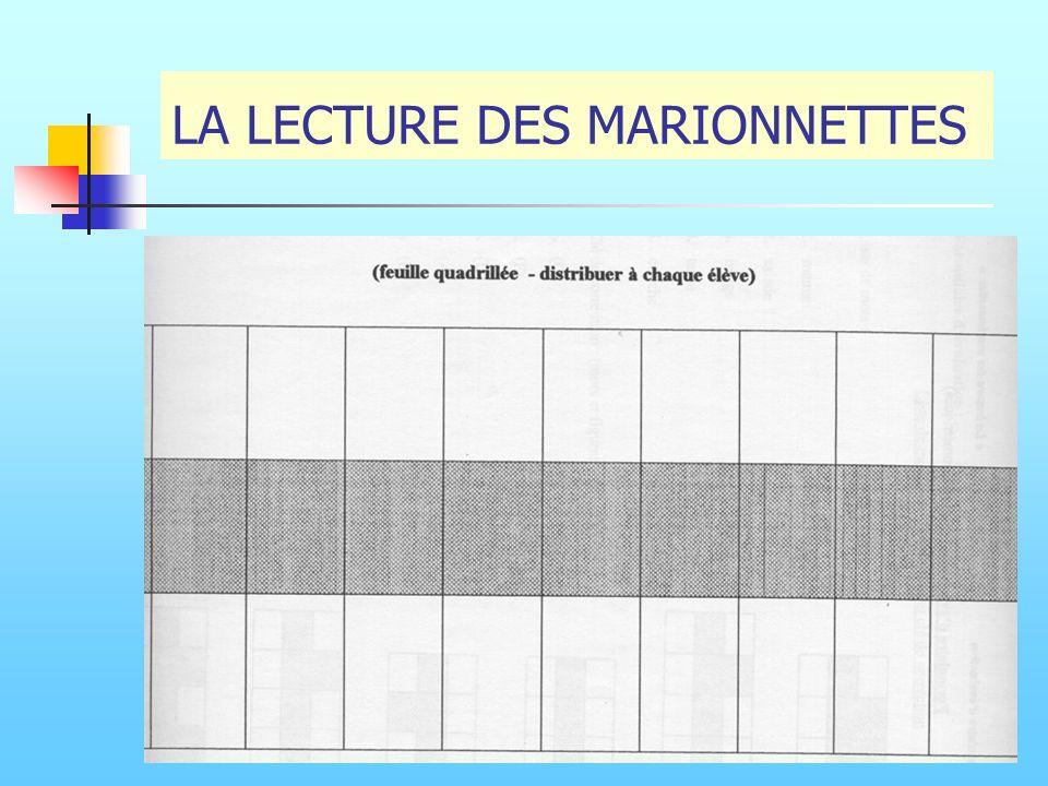 LA LECTURE DES MARIONNETTES