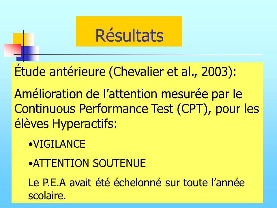 Résultats Étude antérieure (Chevalier et al., 2003):