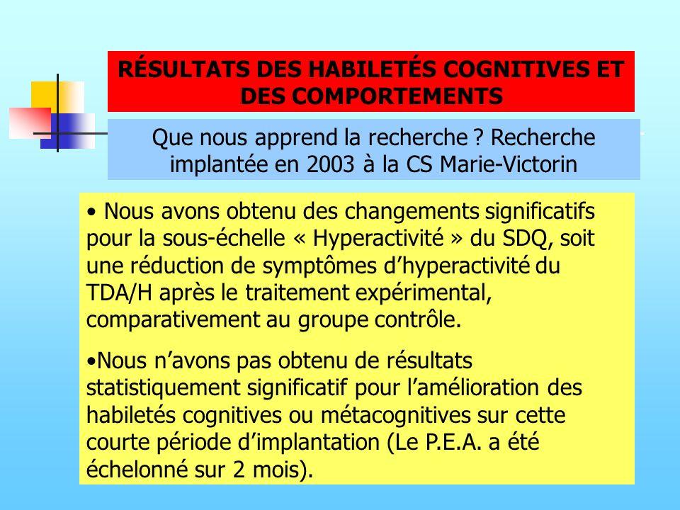 RÉSULTATS DES HABILETÉS COGNITIVES ET DES COMPORTEMENTS
