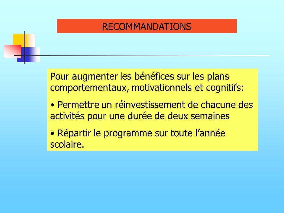 RECOMMANDATIONS Pour augmenter les bénéfices sur les plans comportementaux, motivationnels et cognitifs: