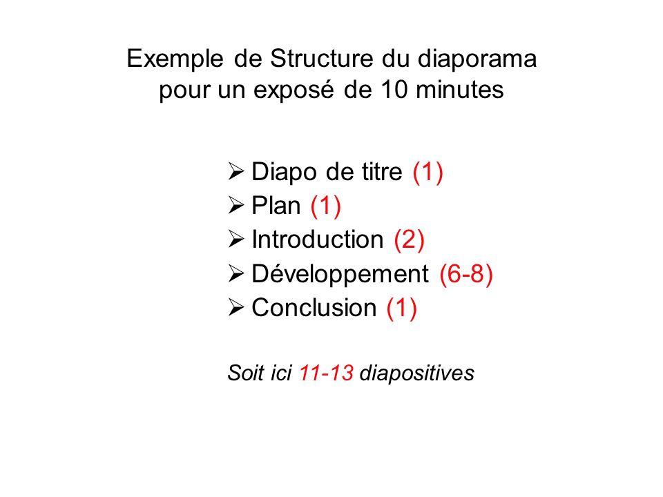 Exemple de Structure du diaporama pour un exposé de 10 minutes