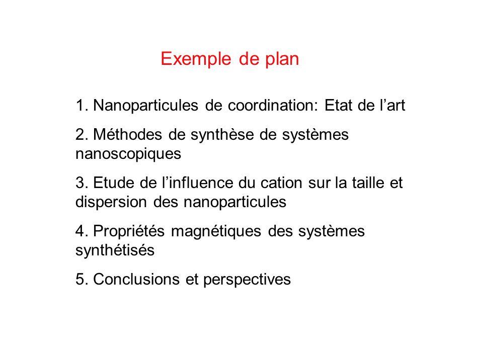 Exemple de plan 1. Nanoparticules de coordination: Etat de l'art