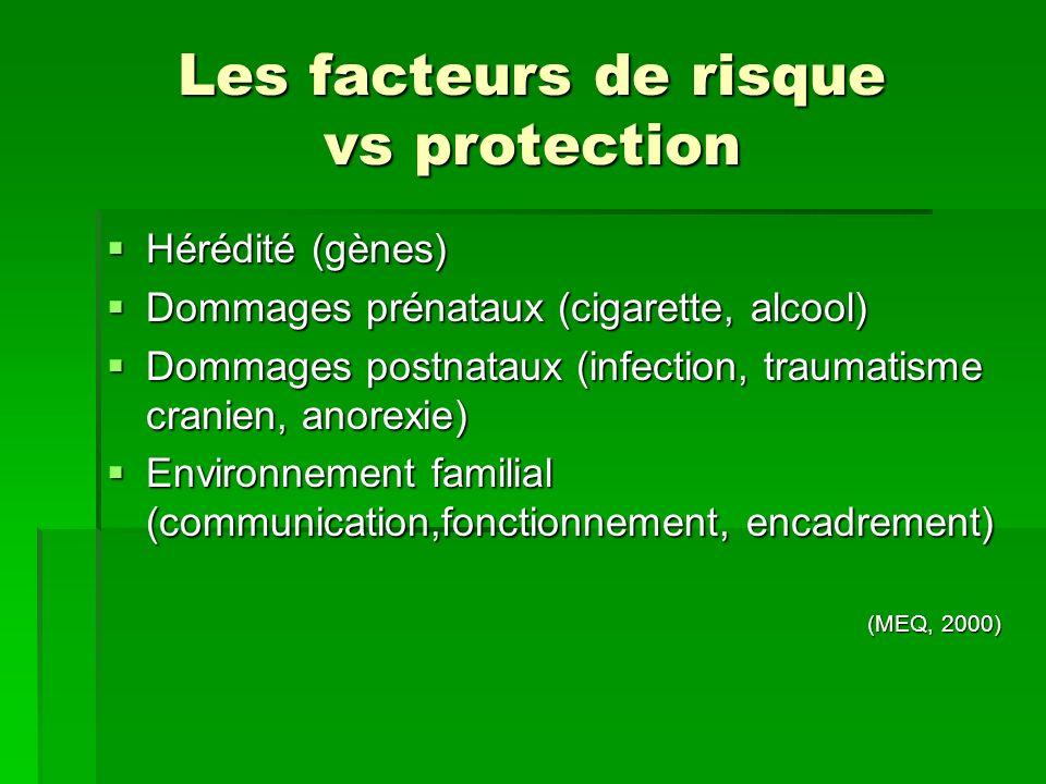 Les facteurs de risque vs protection