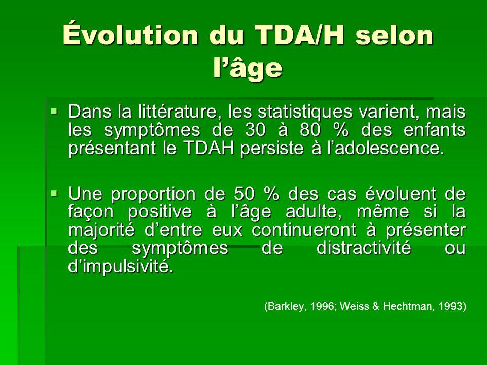 Évolution du TDA/H selon l'âge