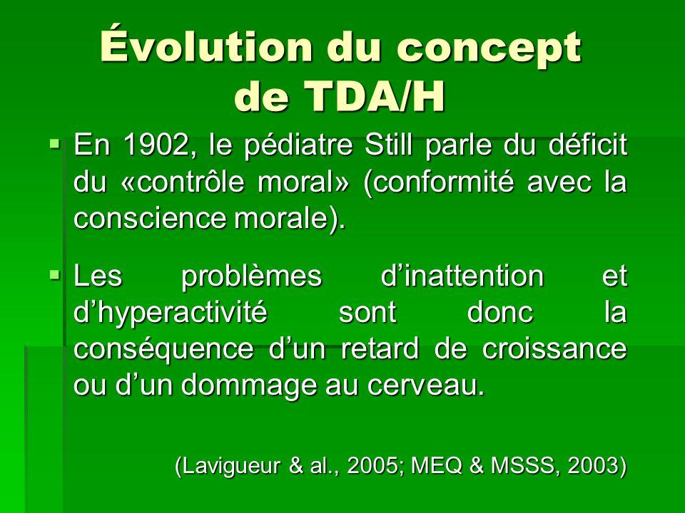 Évolution du concept de TDA/H