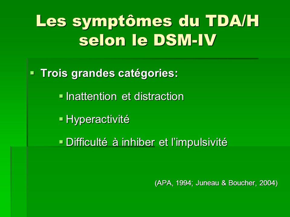 Les symptômes du TDA/H selon le DSM-IV