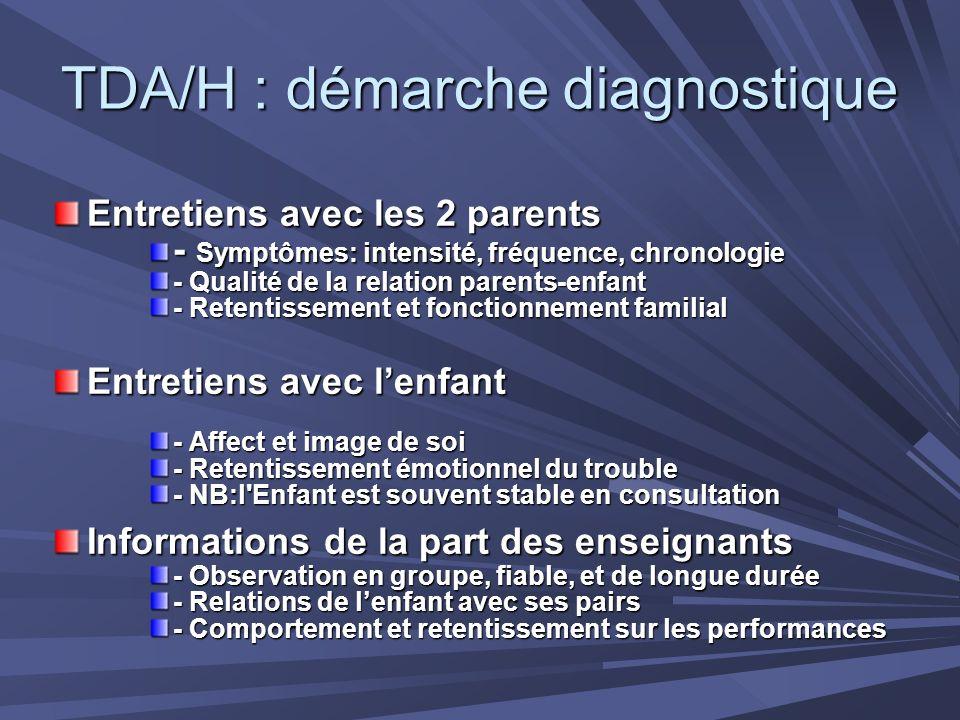 TDA/H : démarche diagnostique
