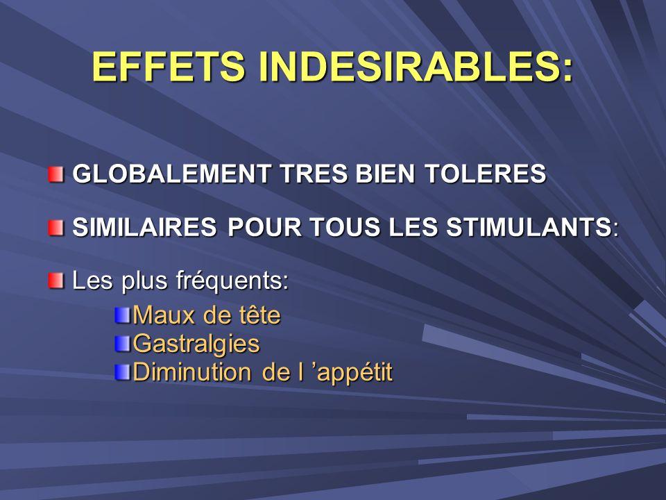 EFFETS INDESIRABLES: GLOBALEMENT TRES BIEN TOLERES