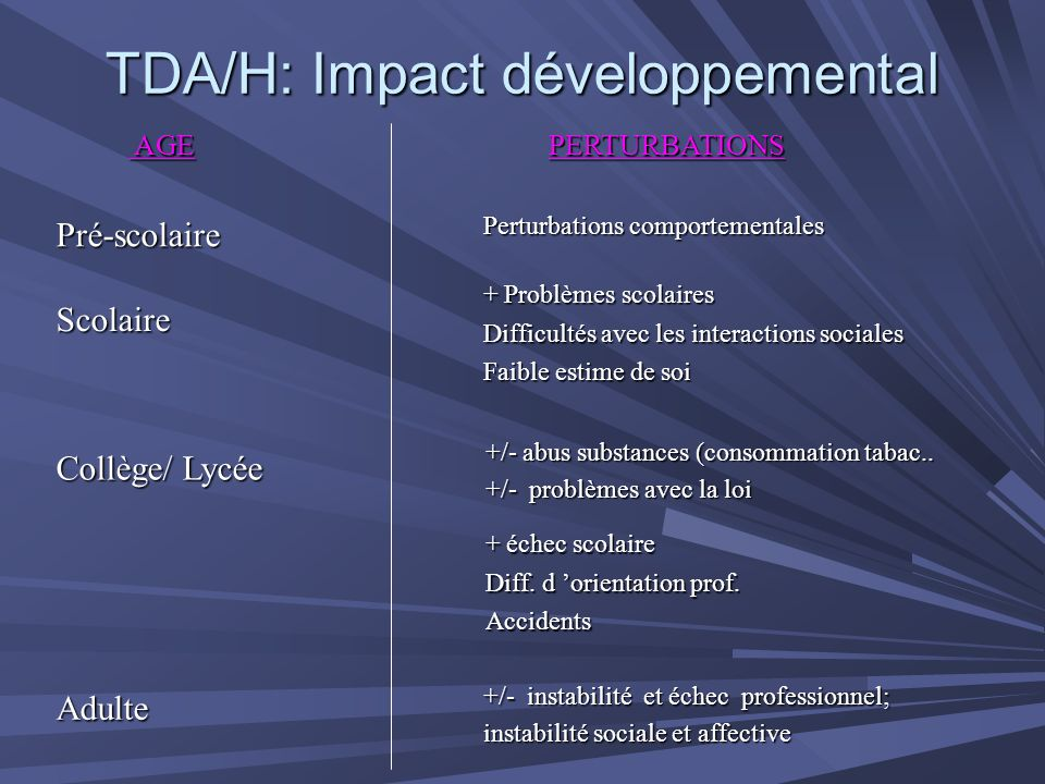 TDA/H: Impact développemental
