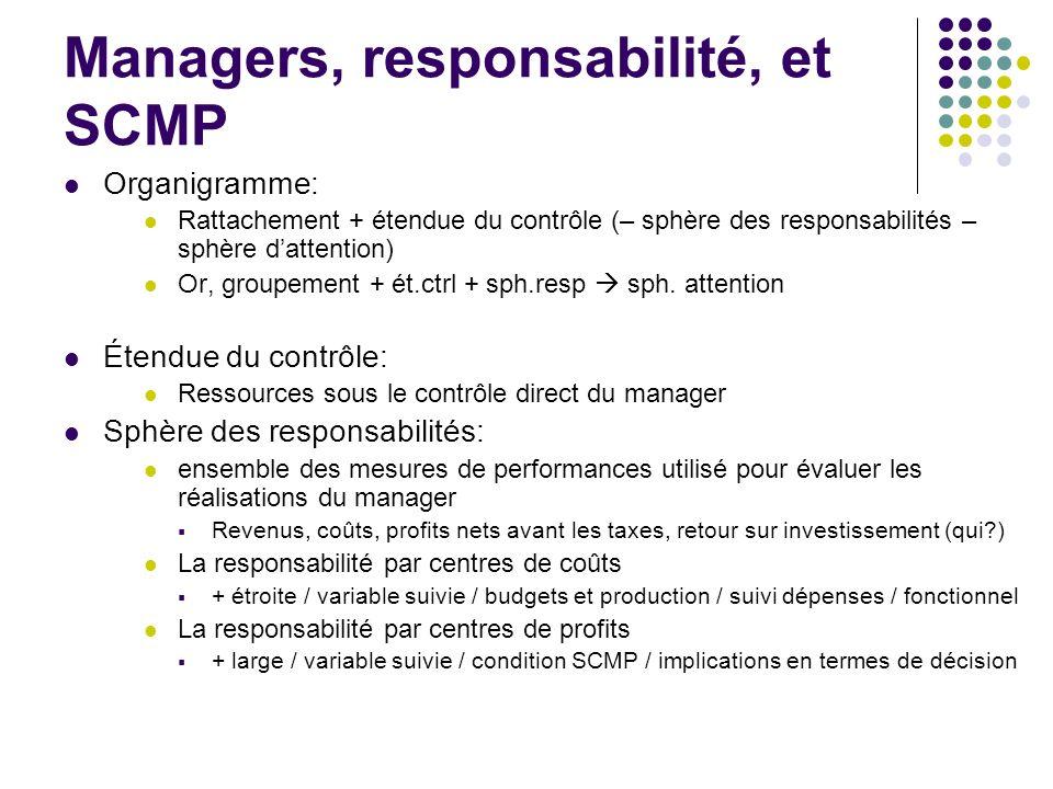 Managers, responsabilité, et SCMP