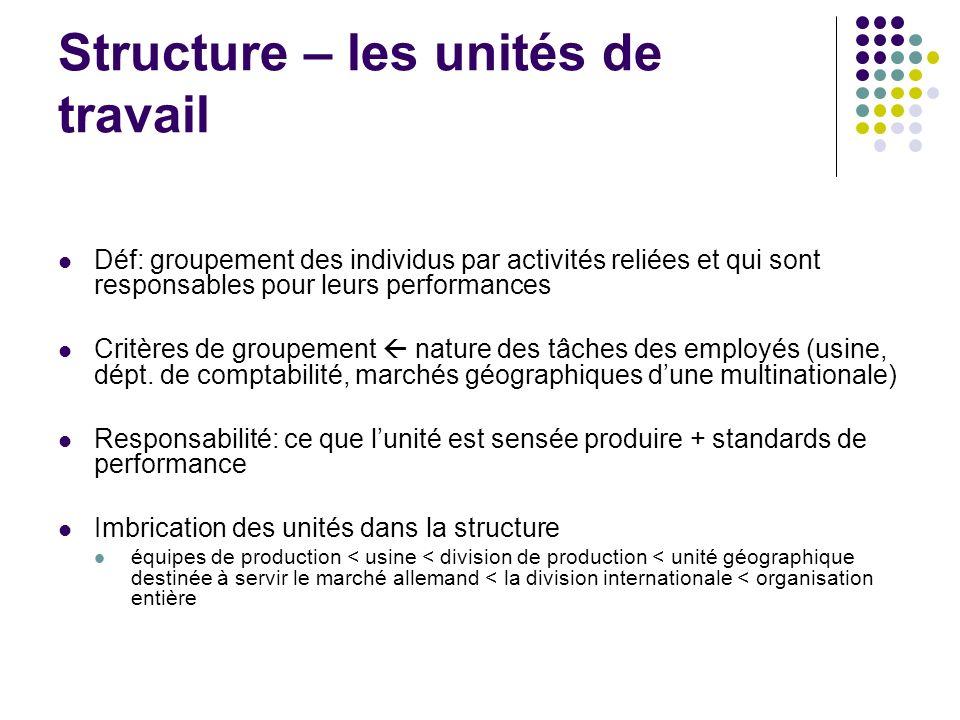 Structure – les unités de travail