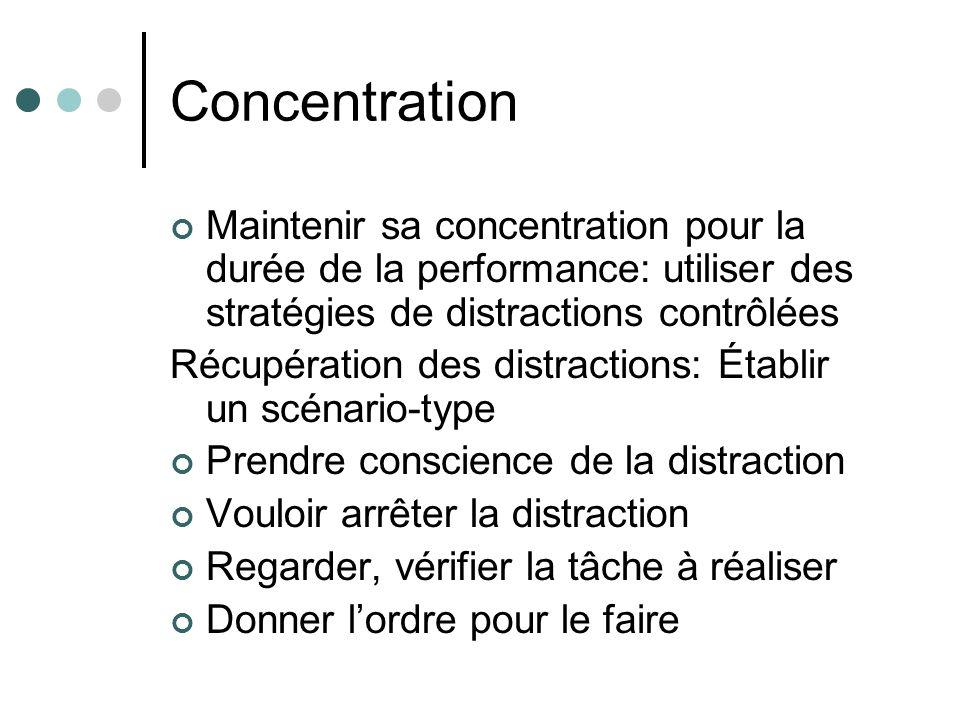 Concentration Maintenir sa concentration pour la durée de la performance: utiliser des stratégies de distractions contrôlées.