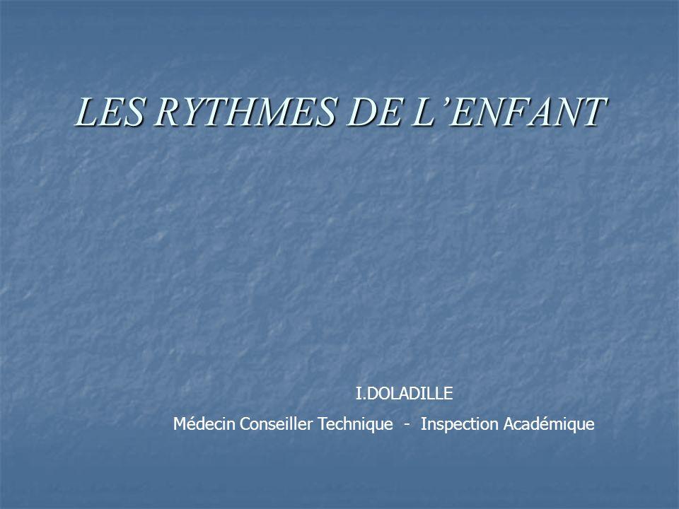 LES RYTHMES DE L'ENFANT