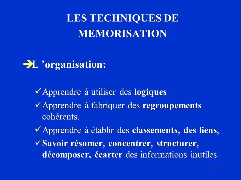 LES TECHNIQUES DE MEMORISATION