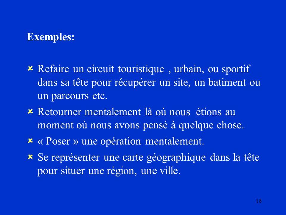Exemples: Refaire un circuit touristique , urbain, ou sportif dans sa tête pour récupérer un site, un batiment ou un parcours etc.