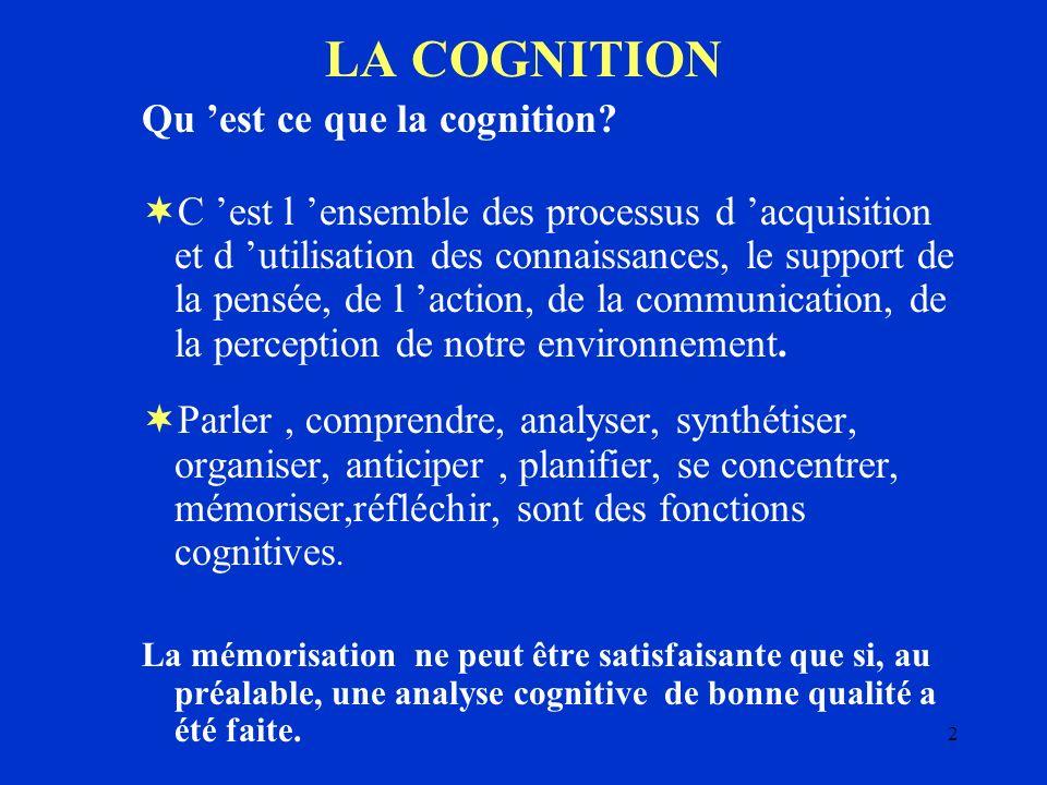 LA COGNITION Qu 'est ce que la cognition