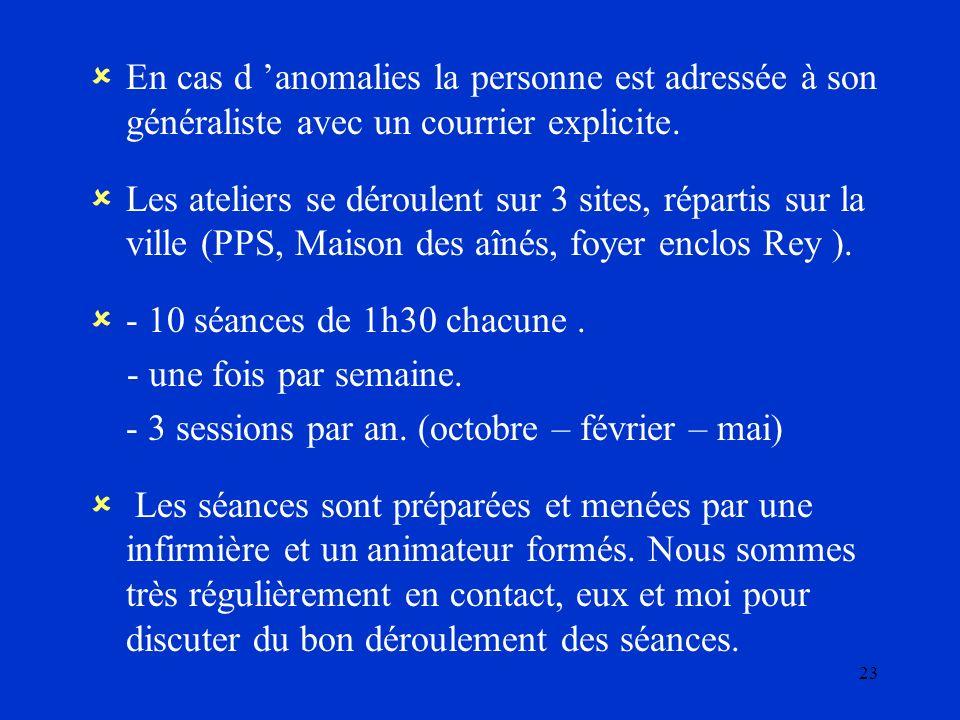 En cas d 'anomalies la personne est adressée à son généraliste avec un courrier explicite.