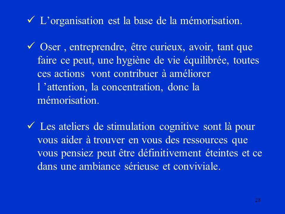 L'organisation est la base de la mémorisation.