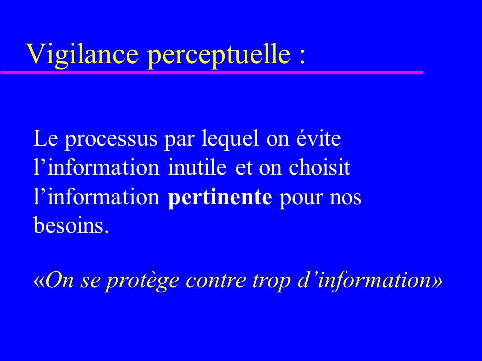 Vigilance perceptuelle :