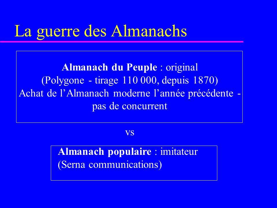 La guerre des Almanachs