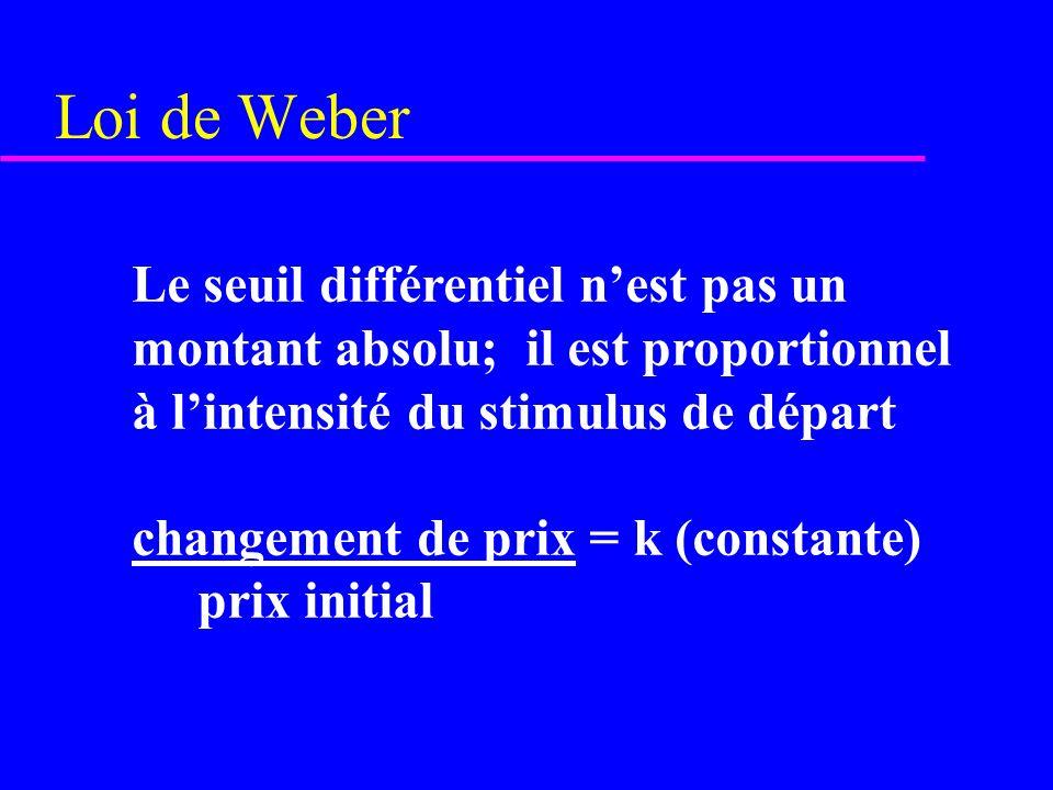 Loi de Weber Le seuil différentiel n'est pas un