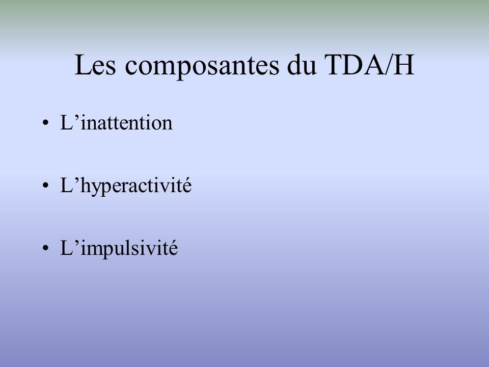 Les composantes du TDA/H