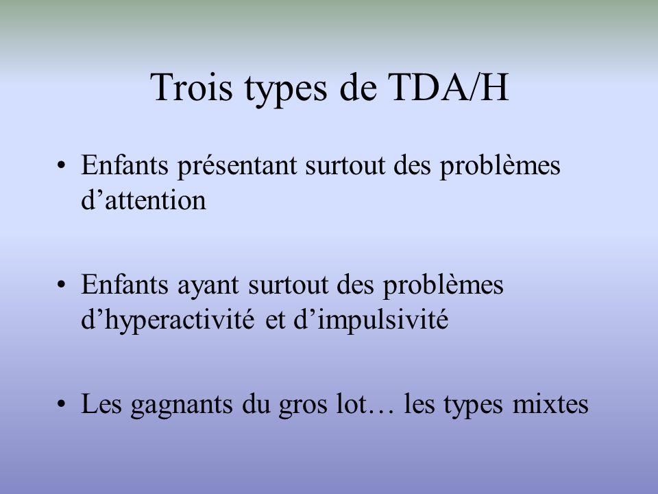 Trois types de TDA/H Enfants présentant surtout des problèmes d'attention. Enfants ayant surtout des problèmes d'hyperactivité et d'impulsivité.