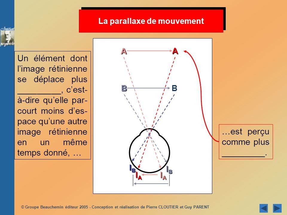 La parallaxe de mouvement