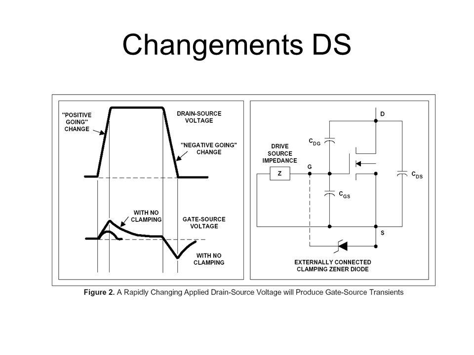 Changements DS