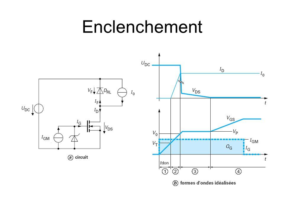 Enclenchement
