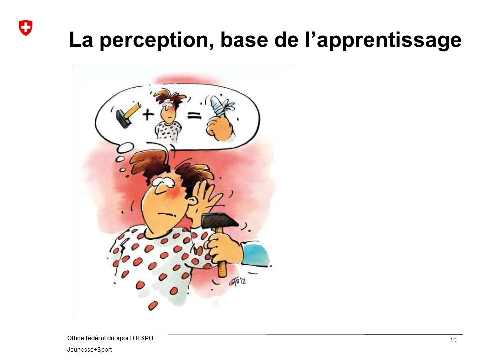 La perception, base de l'apprentissage
