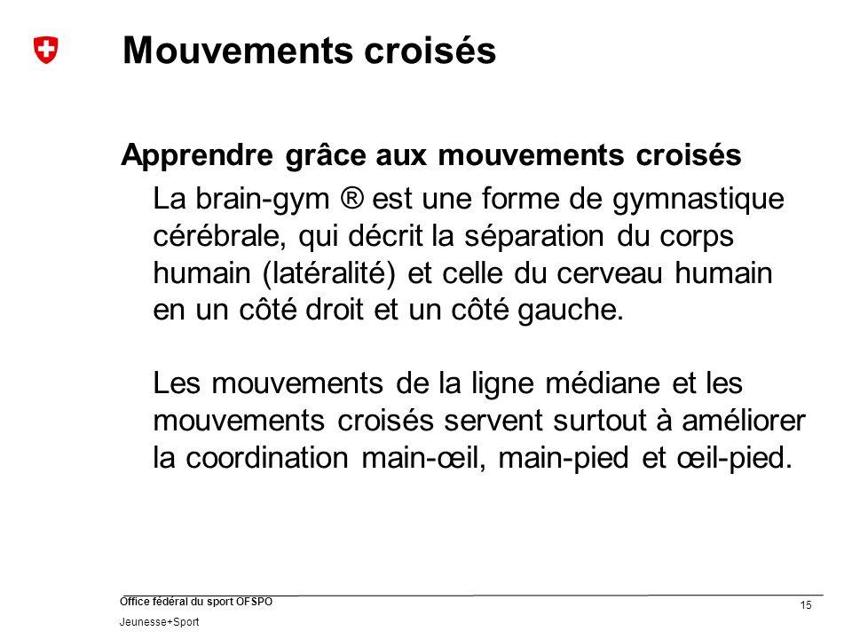 Mouvements croisés Apprendre grâce aux mouvements croisés