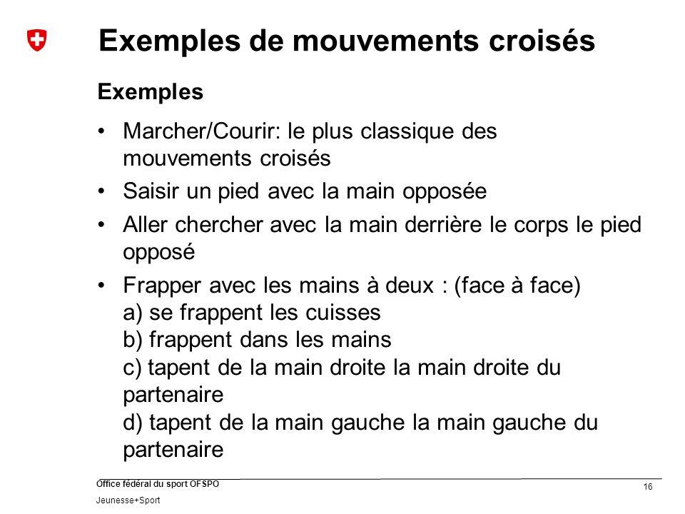 Exemples de mouvements croisés