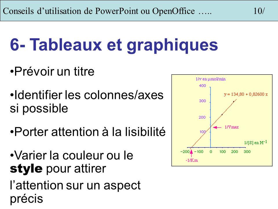 6- Tableaux et graphiques