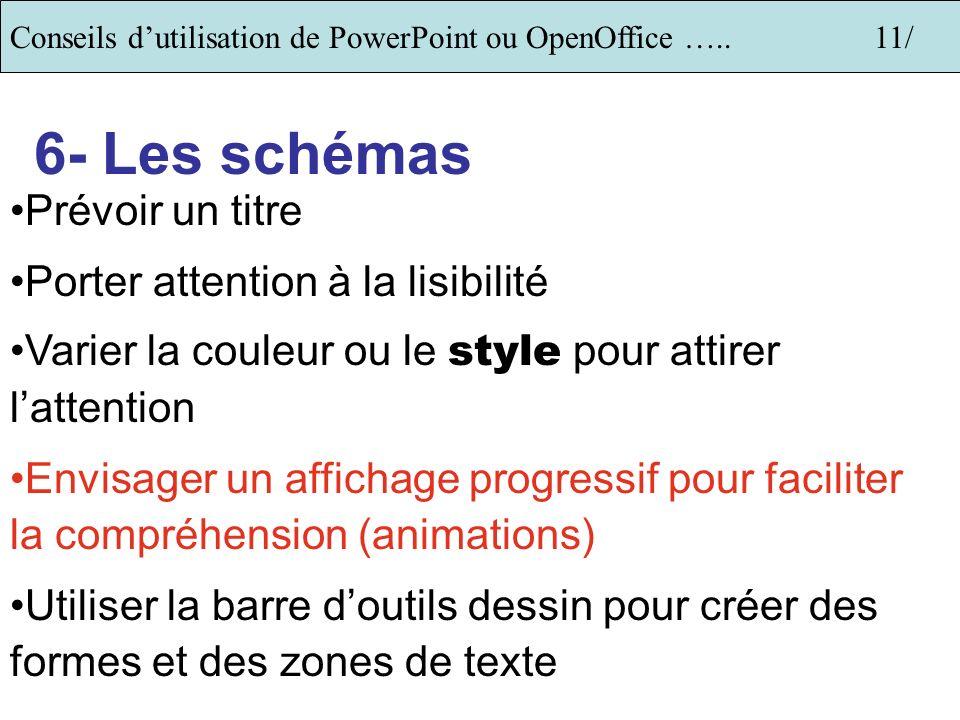 6- Les schémas Prévoir un titre Porter attention à la lisibilité