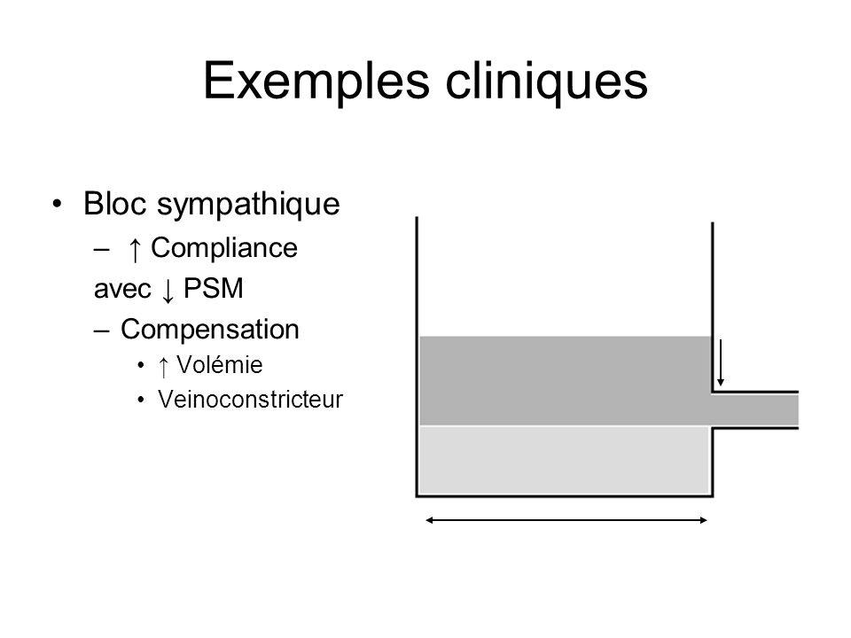 Exemples cliniques Bloc sympathique ↑ Compliance avec ↓ PSM