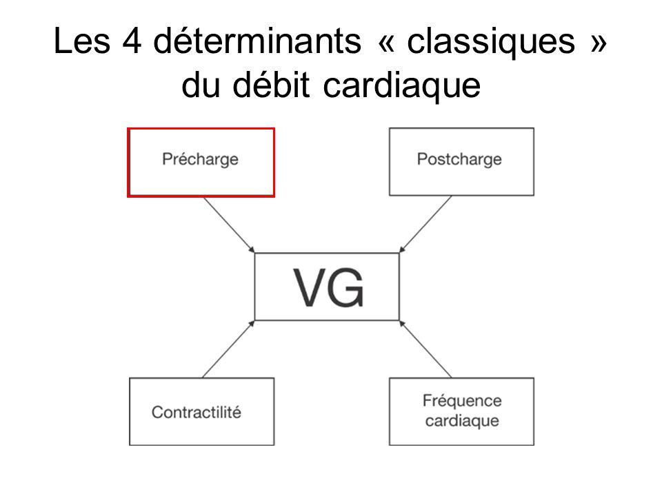 Les 4 déterminants « classiques » du débit cardiaque