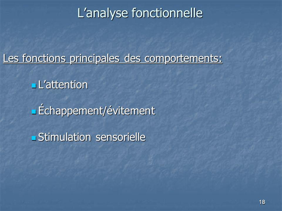 L'analyse fonctionnelle