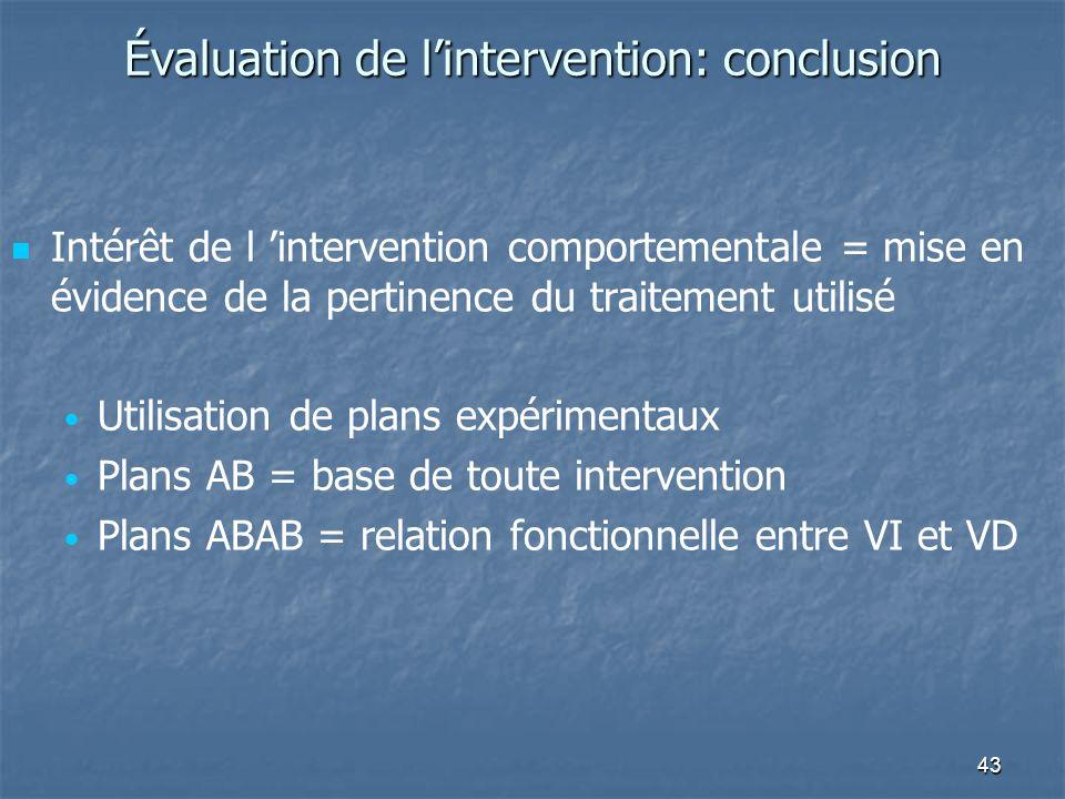 Évaluation de l'intervention: conclusion