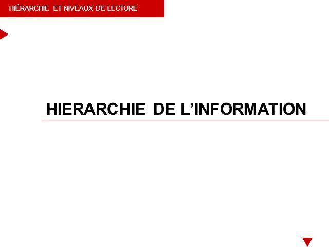 HIERARCHIE DE L'INFORMATION