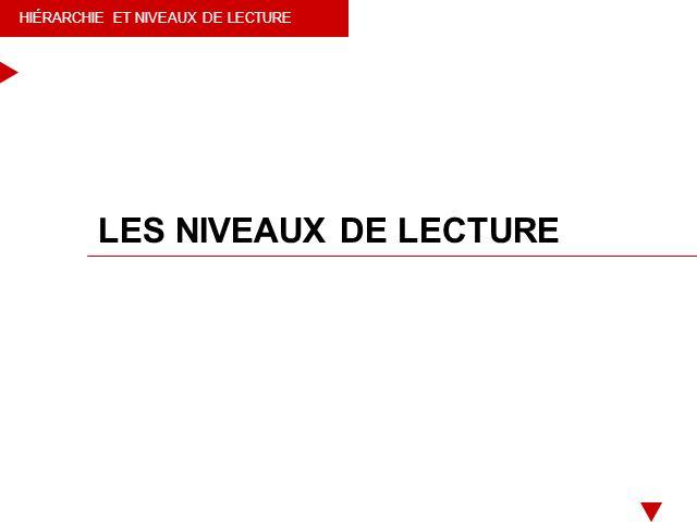 LES NIVEAUX DE LECTURE