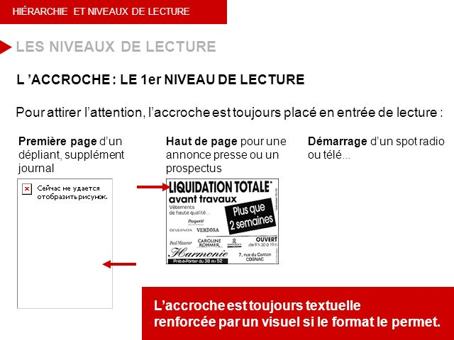 LES NIVEAUX DE LECTURE L 'ACCROCHE : LE 1er NIVEAU DE LECTURE