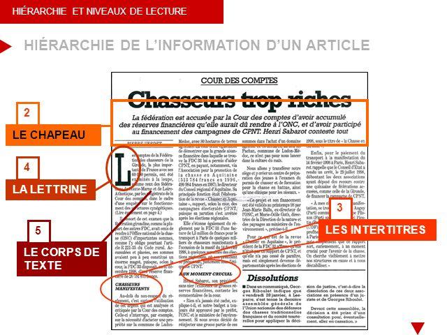 HIÉRARCHIE DE L'INFORMATION D'UN ARTICLE