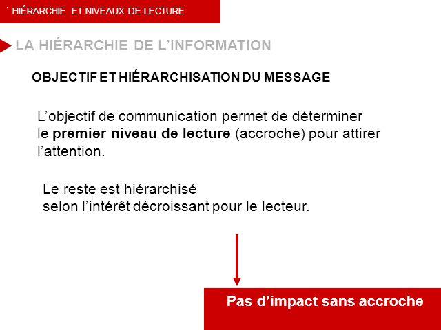 LA HIÉRARCHIE DE L'INFORMATION